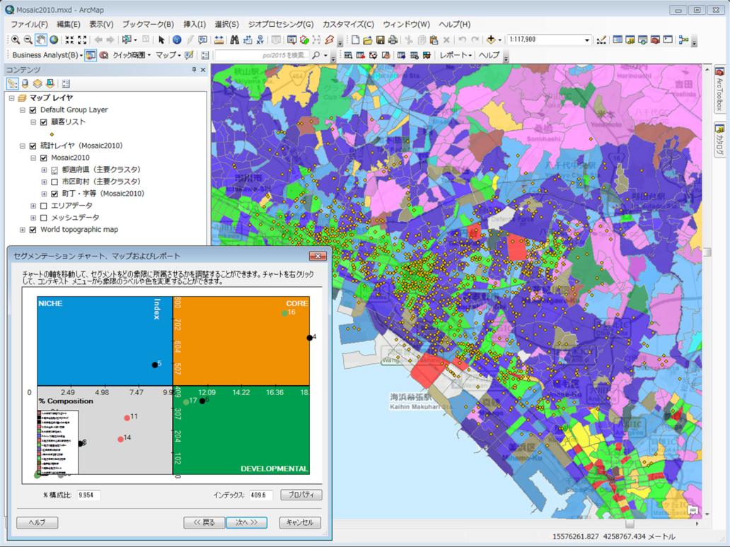 ジオデモグラフィックデータを用いた顧客分析