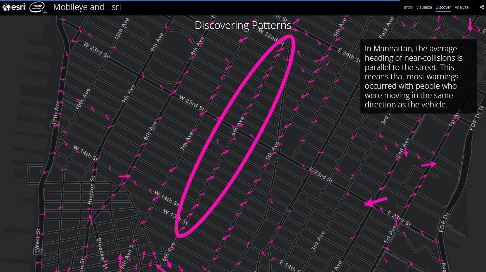 マンハッタンでは、車両と同じ方向に進んでいる人に衝突警告が発生する傾向となっている