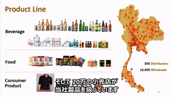 多様な製品をタイ全国へ配送