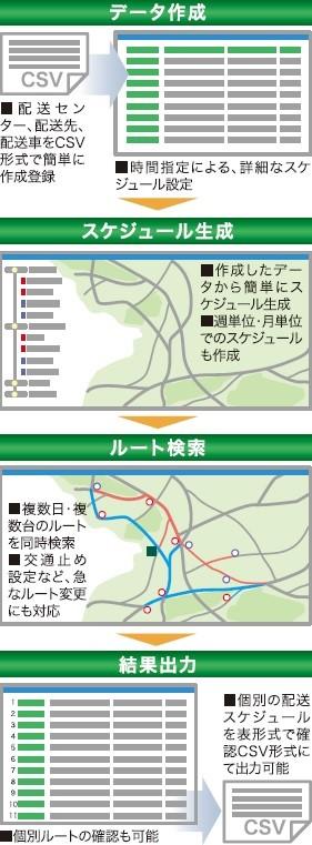 岡山 ALC
