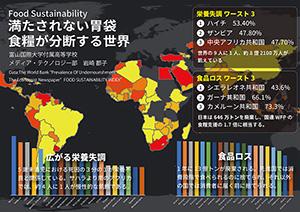 満たされない胃袋:食料が分断する世界